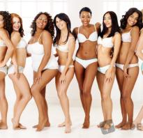 Нормальный вес в 18 лет. Норма веса и роста для женщин: идеальное соотношение