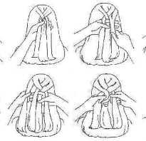 Как сделать две косички на короткие волосы. Прическа с косами на короткие волосы