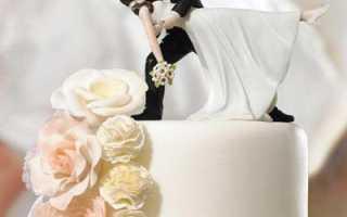 Красивое поздравление подруге на свадьбу. Поздравления на свадьбу подруге от подруги