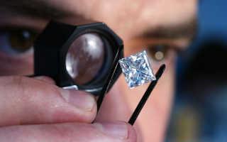 Способ определения камней и минералов. Как определить драгоценный камень или нет