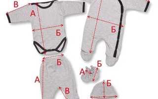 Размер распашонок для новорожденных таблица. Размеры одежды для новорожденных по месяцам