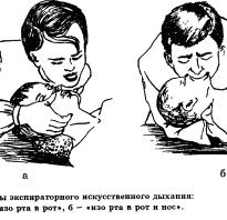 Первичная сердечно-легочная реанимация у детей. Алгоритм проведения ивл у ребенка