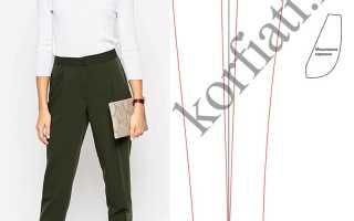 Моделирование женских брюк. Модные брюки весна (81 фото-образ) Широкие брюки со складками спереди