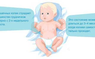 Как успокоить малыша: колики у новорожденных и грудных детей, причины их появления