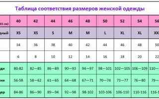 Размеры детские 2т русский размер. Размеры сша на алиэкспресс. Системы разных стран
