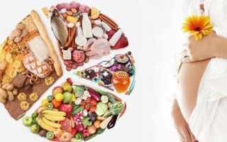 Что кушать беременной женщине: рацион питания. Правильное питание при беременности