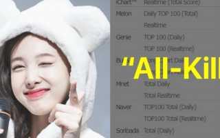 Корейские термины, которые должен знать каждый любитель K-POP'a. Корейское обращение