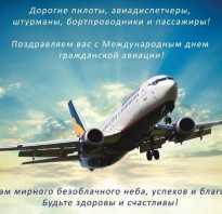 Праздники авиации. Поздравления с днем авиации. День авиации (День Воздушного Флота)