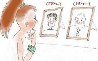Вторая положительная и 4 отрицательная совместимость. Совместимость родителей: как зачать малыша