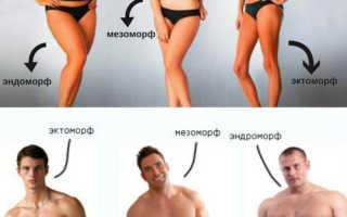 Таблица соотношения роста и веса. Расчет идеального веса с учетом телосложения