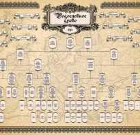 Узнать по фамилии генеалогическое древо семьи. Как узнать историю своей фамилии