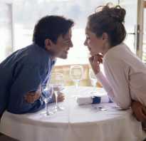 Поведение мужчины после первого свидания. Как вести себя с девушкой после свидания